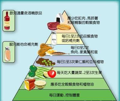 众所周知古埃及金字塔是